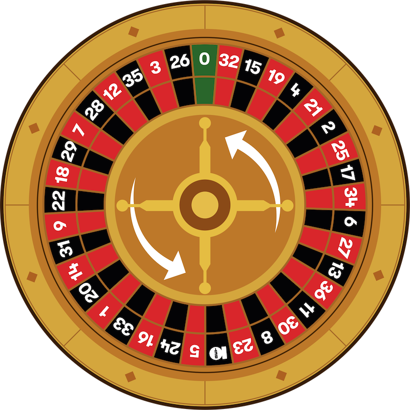 10bet's Ultimate Guide to playing Roulette 5