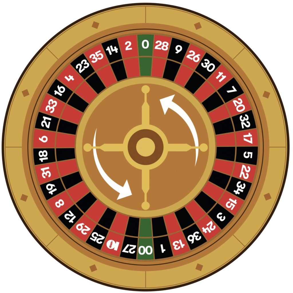 10bet's Ultimate Guide to playing Roulette 4
