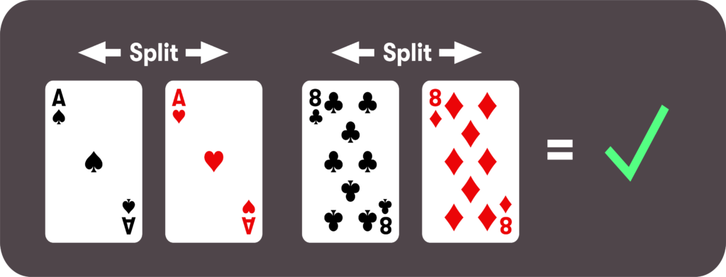10bet's Ultimate Guide to playing Blackjack 18