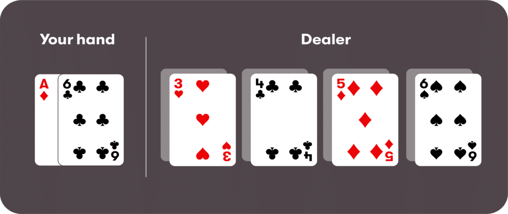 10bet's Ultimate Guide to playing Blackjack 16