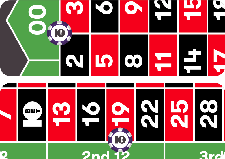 10bet's Ultimate Guide to playing Roulette 10