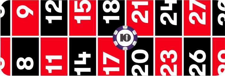 10bet's Ultimate Guide to playing Roulette 11