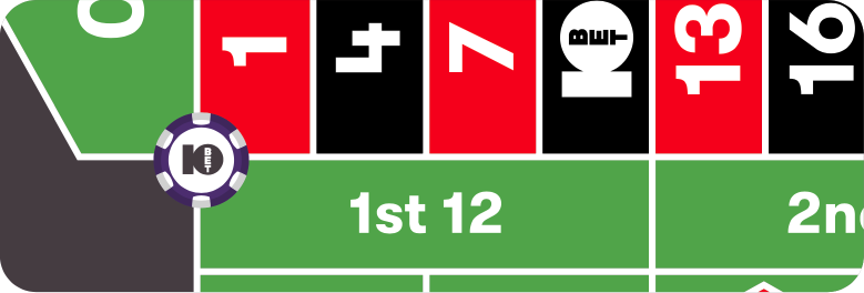 10bet's Ultimate Guide to playing Roulette 13