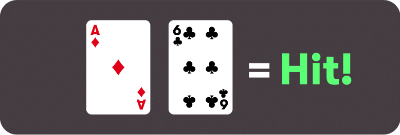 10bet's Ultimate Guide to playing Blackjack 15